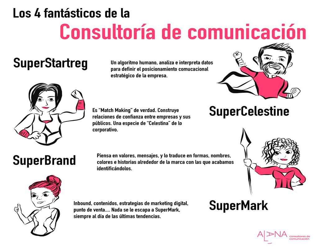 400f66f51d Comunicación para transformar los negocios - Alana Consultores de ...